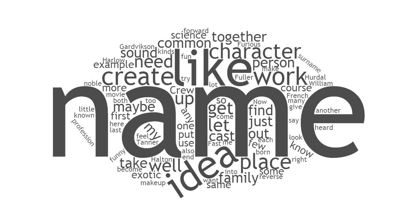 4 Ideas for Naming Characters